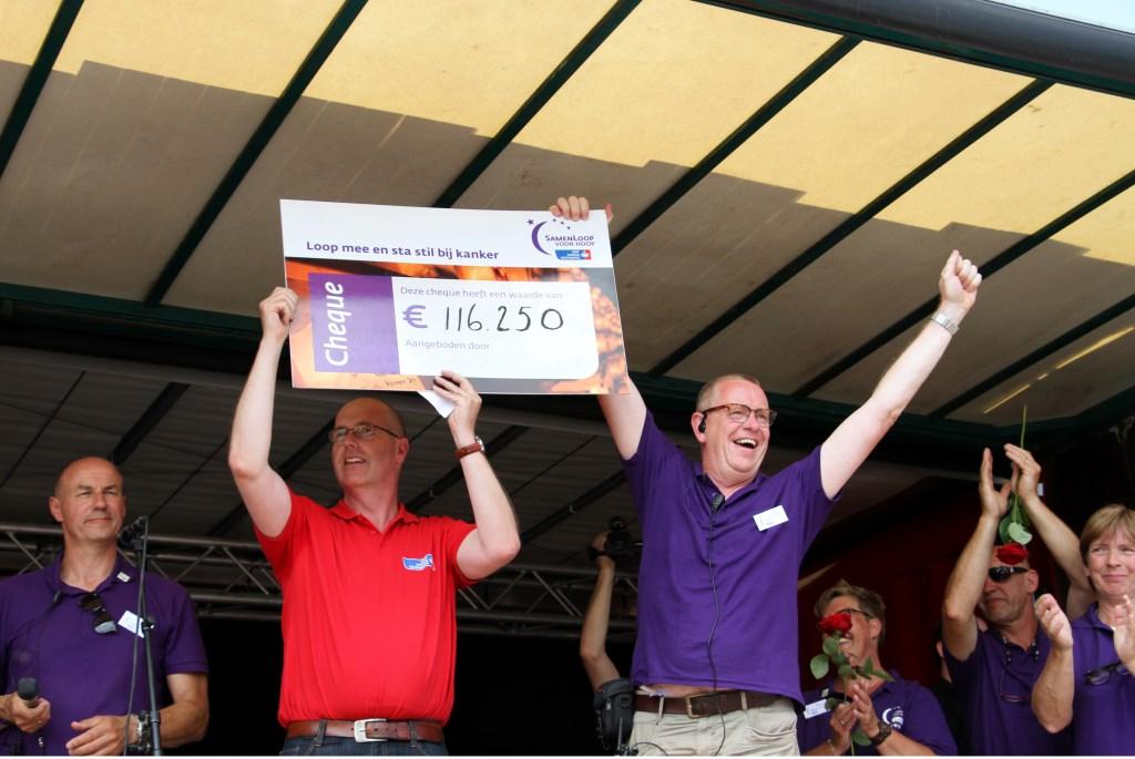 Hans Lubbers overhandigt de cheque aan Jan Puthaar van de KWF. Foto: Liesbeth Spaansen  © Achterhoek Nieuws b.v.