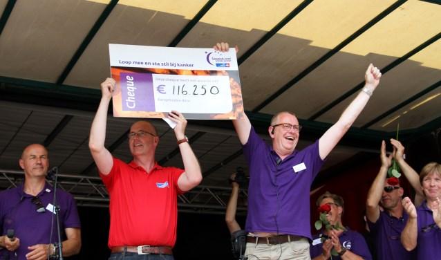 Hans Lubbers overhandigt de cheque aan Jan Puthaar van de KWF. Foto: Liesbeth Spaansen