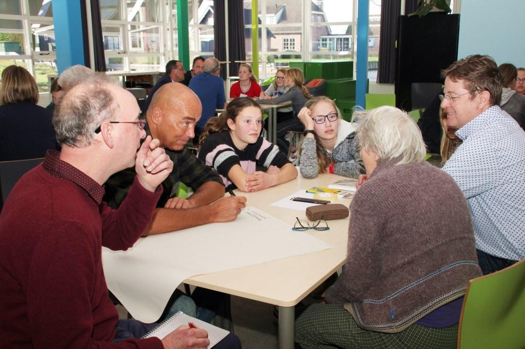Scholieren Lentiz strijden om het beste klimaatidee - WOS.nl