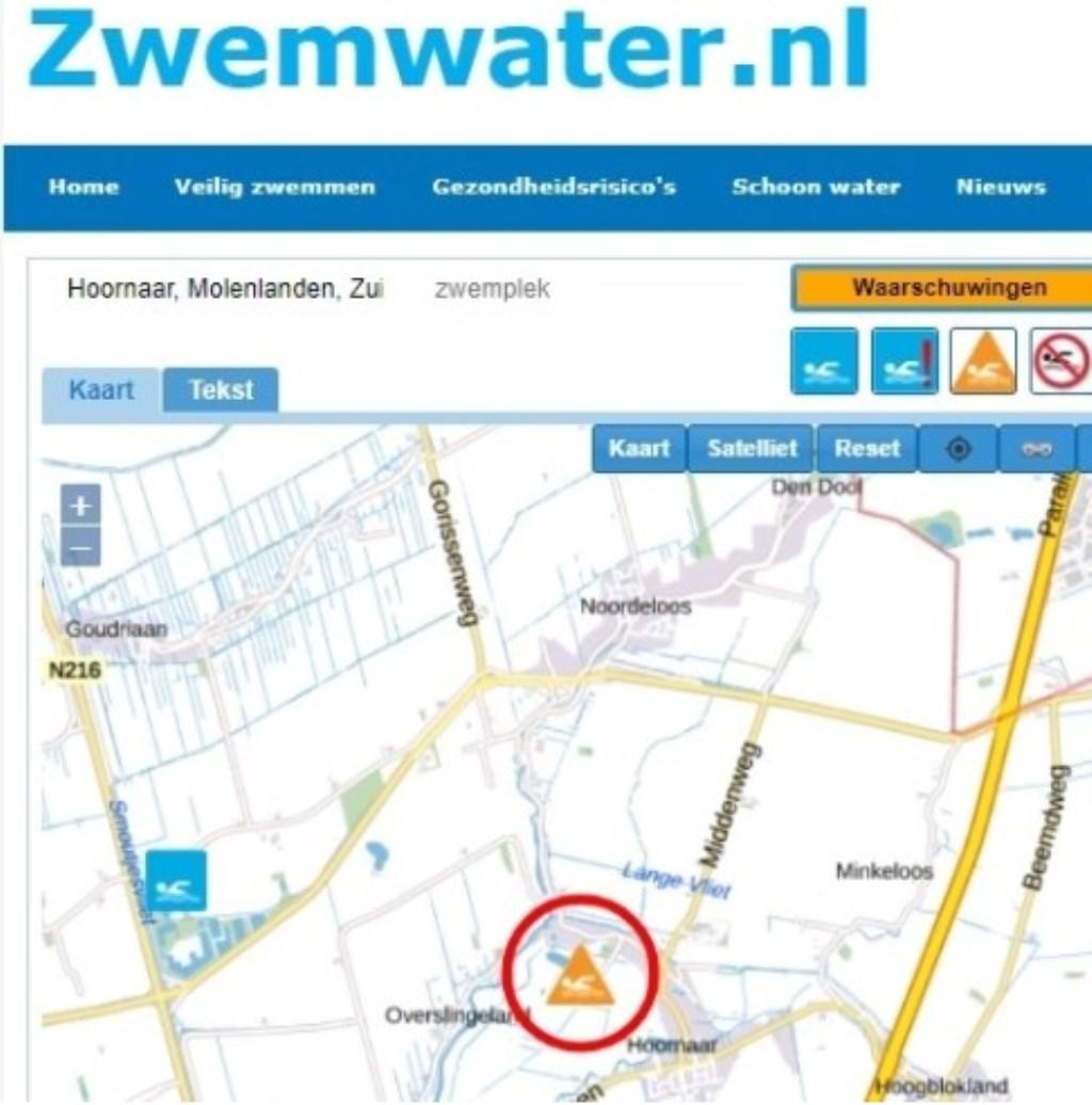 Bron: www.zwemwater.nl