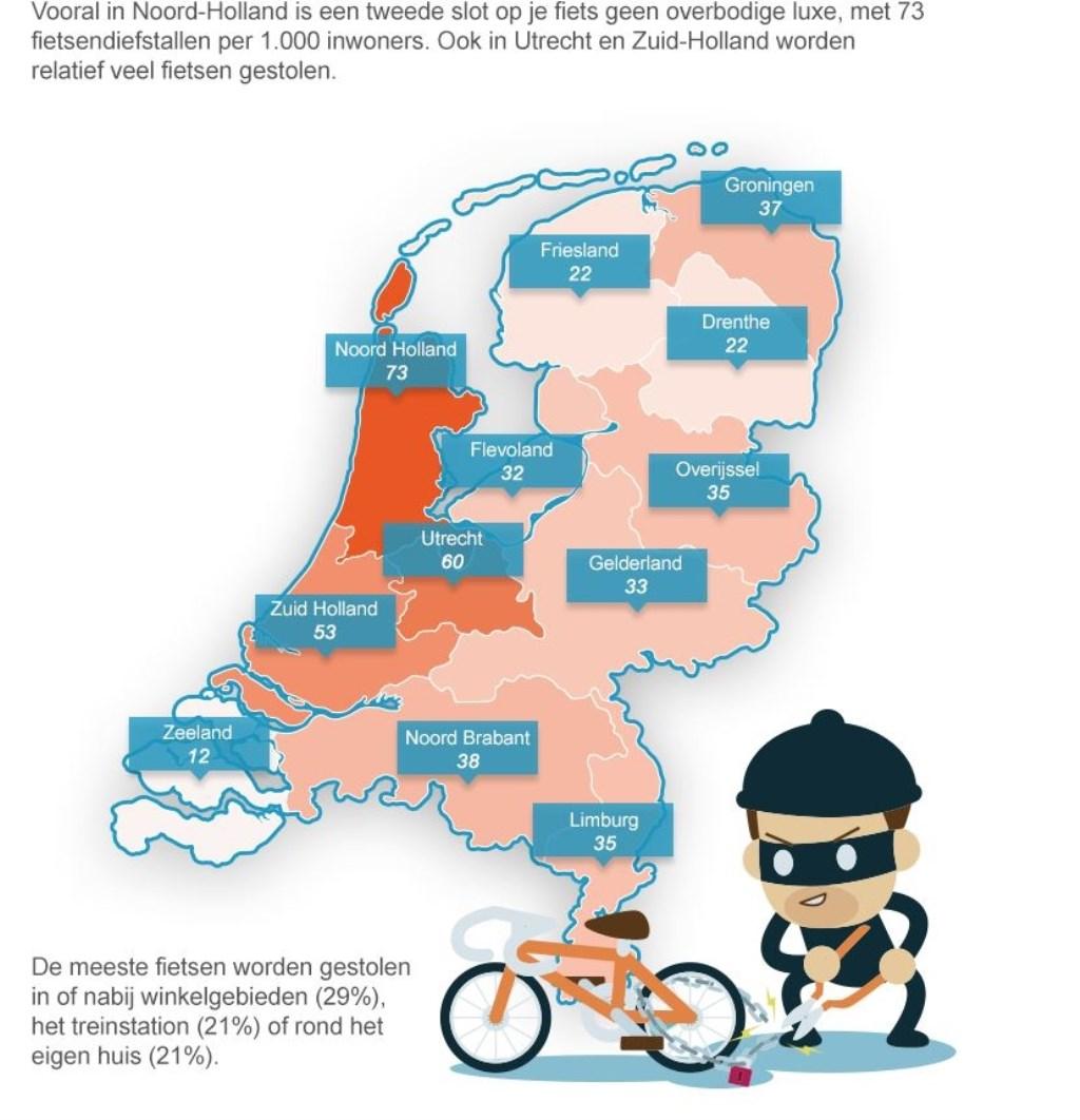 Treinstations en winkelgebieden zijn gewild bij fietsendieven. (Foto:  infographic Beslist.nl) © rodi