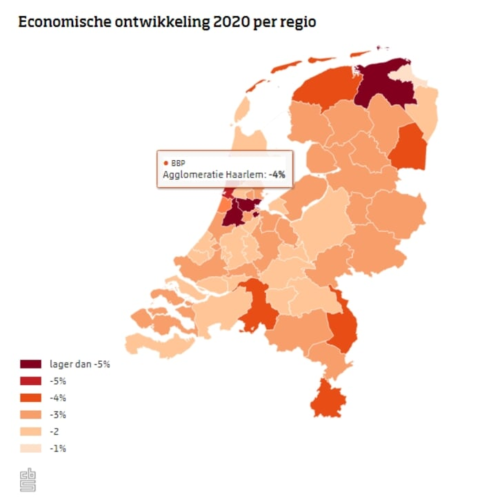 economie haarlem krimp corona