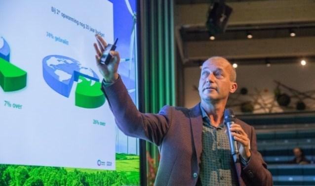 Meteoroloog Reinier van den Berg ging tijdens het 'Bedrijventerreinen Event' in op de toekomst van duurzame energie.