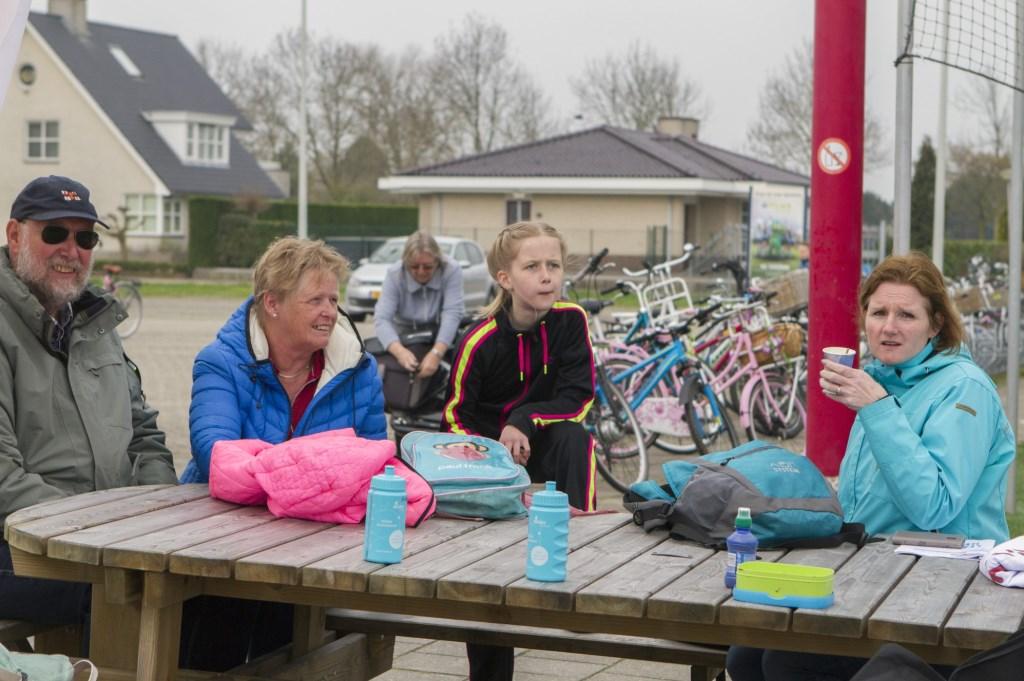 © GrootHellevoet.nl