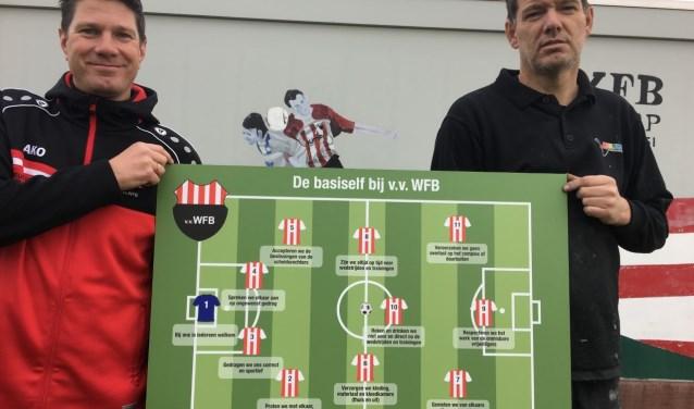 Jeugdvoorzitter Johan Westhoeve van WFB neemt het bord met 'de basiself' in ontvangst van sponsor Bert Meuleman van Meuleman Autoschade.
