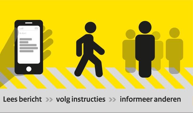 Op je mobiel, maar ook op veel digitale reclamezuilen en vertrekborden bij haltes van bus, tram en metro zie je wat er aan de hand is.