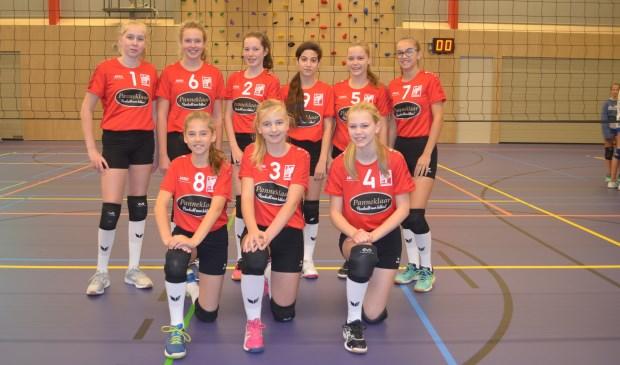 De meisjes C1 van Blok'71.
