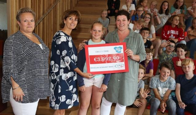 Vorige week nam Marilou Oosterveld samen met directeur Tine Verhoef van Ilse Santema van de Kledingbank een cheque aan van 3.992,90 euro. Foto: Theo van Sambeek
