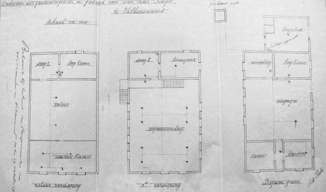 Plattegrond uit 1911 van de fabriek van Tinga op de hoek Hazestraat-Leenderweg (Coll. H. van Mierlo).