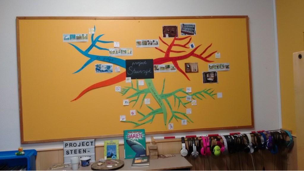 Antoniusschool Vragender -  het project leeft! Foto: vrij © Persgroep