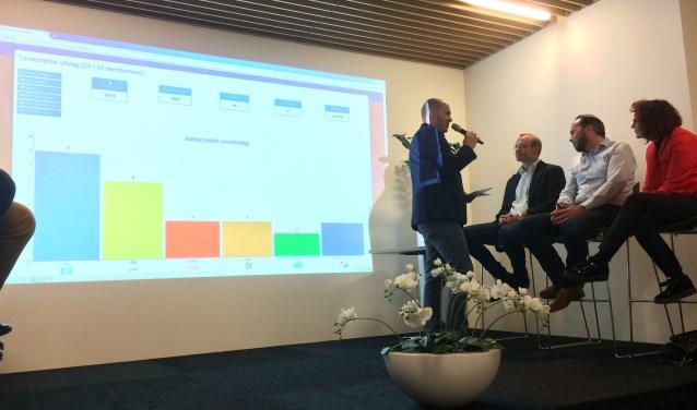 De uitslagen van de gemeenteraadsverkiezingen werden in Montferland in het gemeentehuis gepresenteerd. Bij de einduitslag zaten Martin Som (VVD), Oscar van Leeuwen (CDA) en Ingrid Wolsing (PvdA), de lijsttrekkers van de huidige coalitie, bij elkaar. (foto: Karin van der Velden)