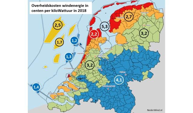 Overheidskosten windenergie