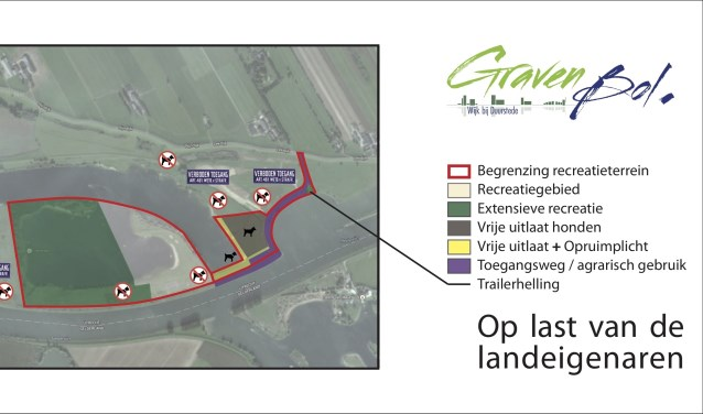 Begrenzing hondenlosloopgebied Gravenbol - Sandenburgerwaard