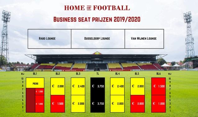 Met ingang van het seizoen 2019/2020 werkt Go Ahead Eagles met een nieuwe prijsstelling van de Business Seats op de Hoofdtribune.