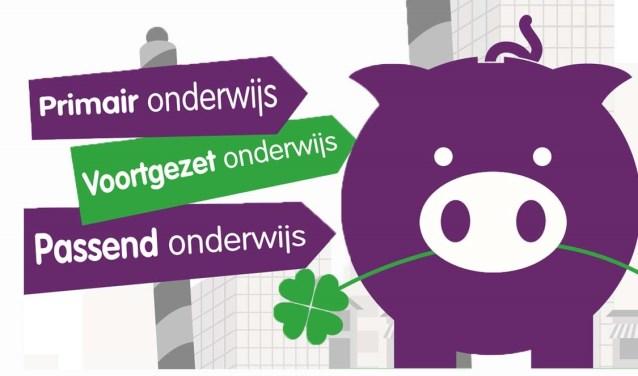 In 2017 heeft de gemeente, samen met Stichting Jong voor het eerst de Week van het Geld georganiseerd.