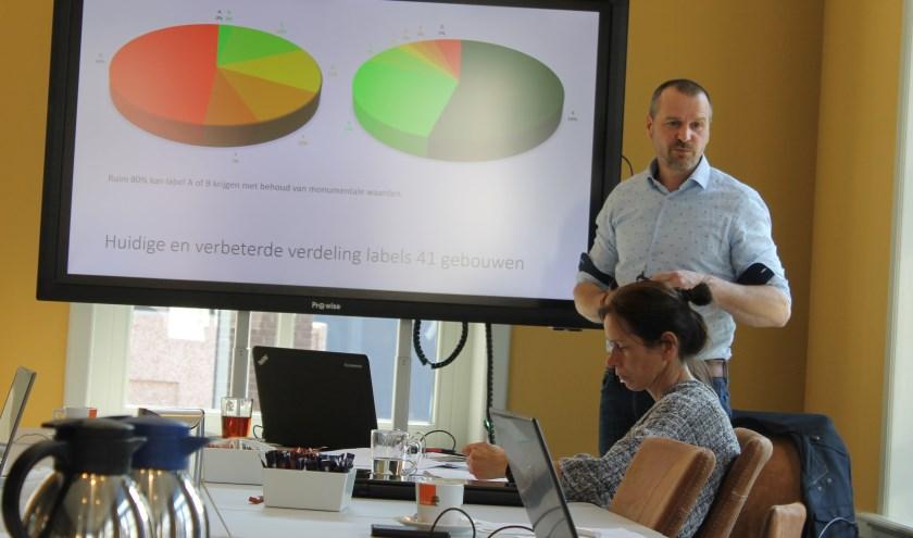 Martijn Haitink gaf tijdens de commissie een toelichting over de uitgevoerde energiescans voor monumenten.