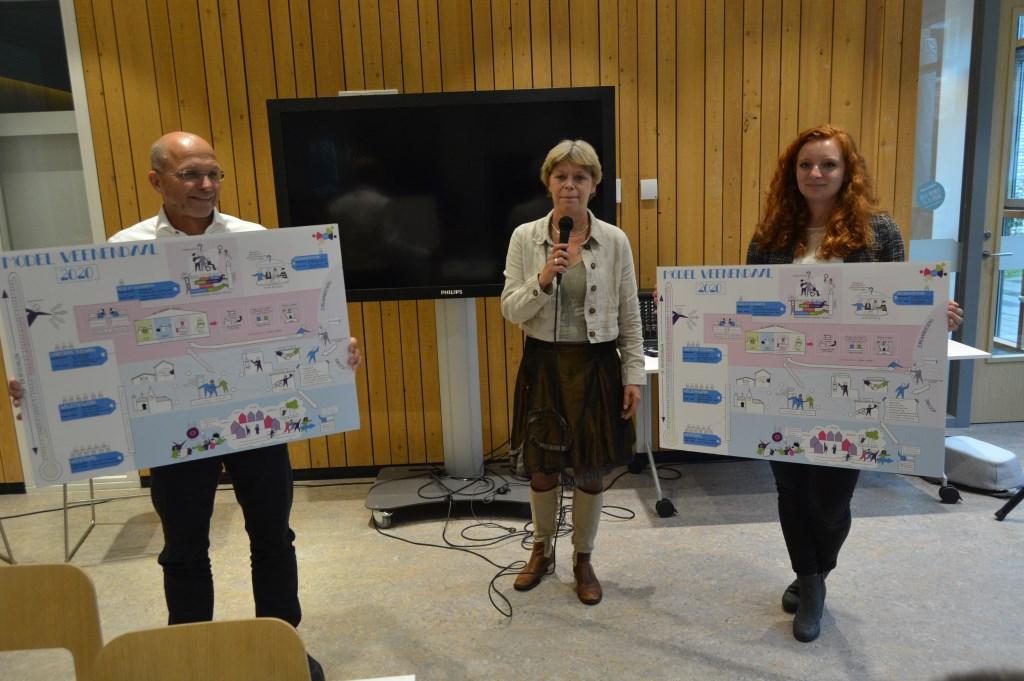 Veenendaal planbord speelveld 2020 met Joost, Emmy van Brakel en Gabriella Boehmer.  © Persgroep