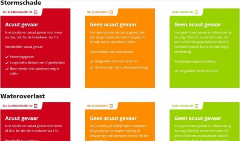 Tips van RijnmondVeilig wat te doen bij stormschade.
