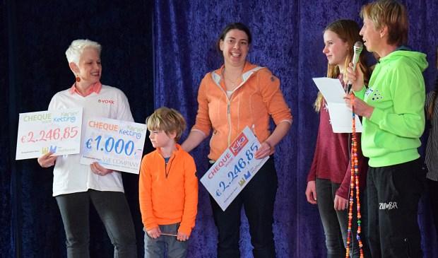 Sam reikte een cheque van €2246,85 uit voor Kika.