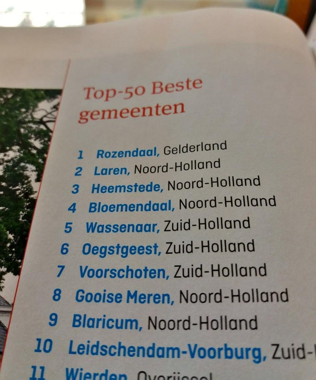 De top tien. | Foto Willemien Timmers Foto:  © uitgeverij Verhagen