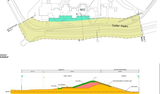 Schetsen uit het projectplan voor versterking van de dijk bij 't Horntje.